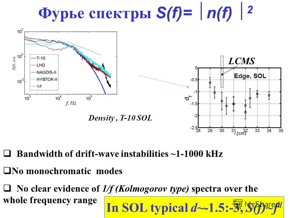 Фурье спектры S(f)= n(f) 2 Bandwidth of drift-wave instabilities ~1-1000 kHz No monochromatic modes No clear evidence of 1/f (Kolmogorov type) spectra over the whole frequency range Density, T-10 SOL LCMS In SOL typical d~-1.5:-3, S(f)~f d Edge, SOL