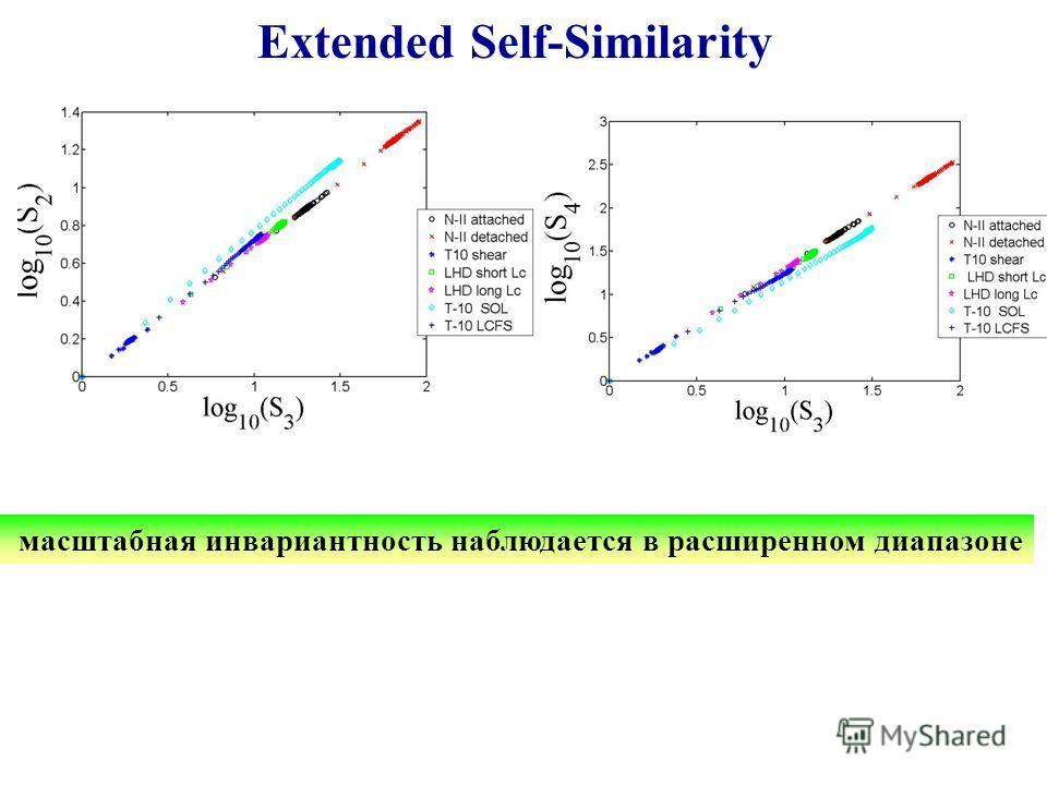 Extended Self-Similarity масштабная инвариантность наблюдается в расширенном диапазоне