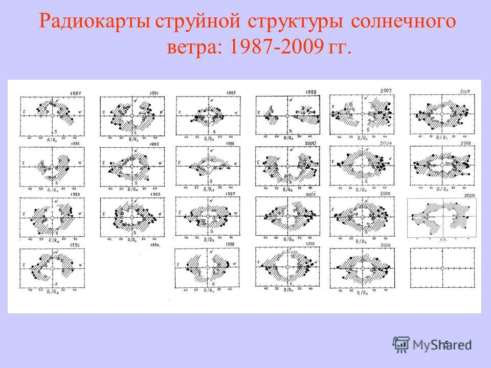 5 Радиокарты струйной структуры солнечного ветра: 1987-2009 гг.