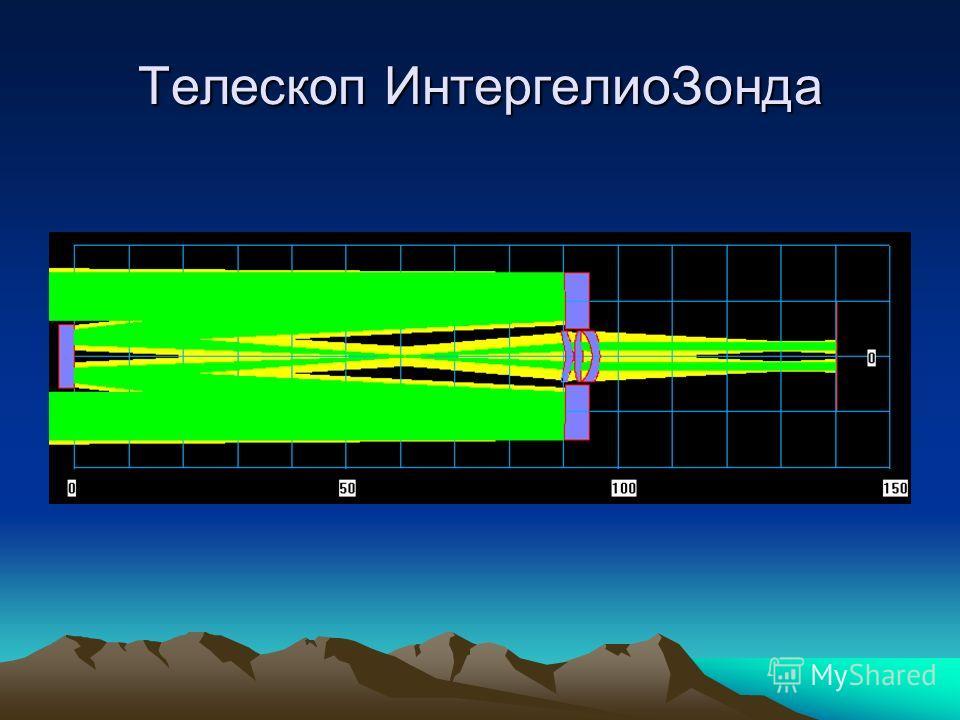 Телескоп ИнтергелиоЗонда