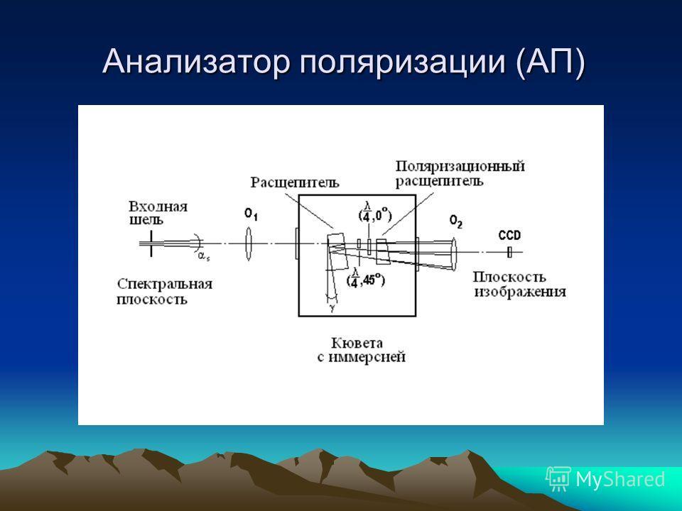 Анализатор поляризации (АП)