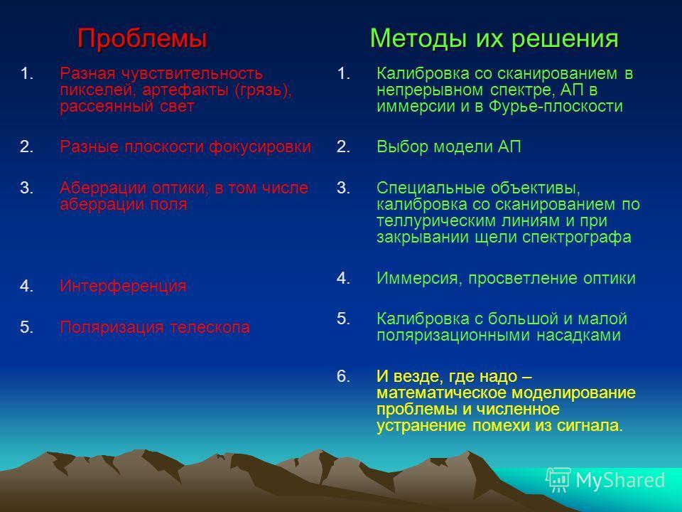 Проблемы Методы их решения Проблемы Методы их решения 1.Разная чувствительность пикселей, артефакты (грязь), рассеянный свет 2.Разные плоскости фокусировки 3.Аберрации оптики, в том числе аберрации поля 4.Интерференция 5.Поляризация телескопа 1. 1.Ка