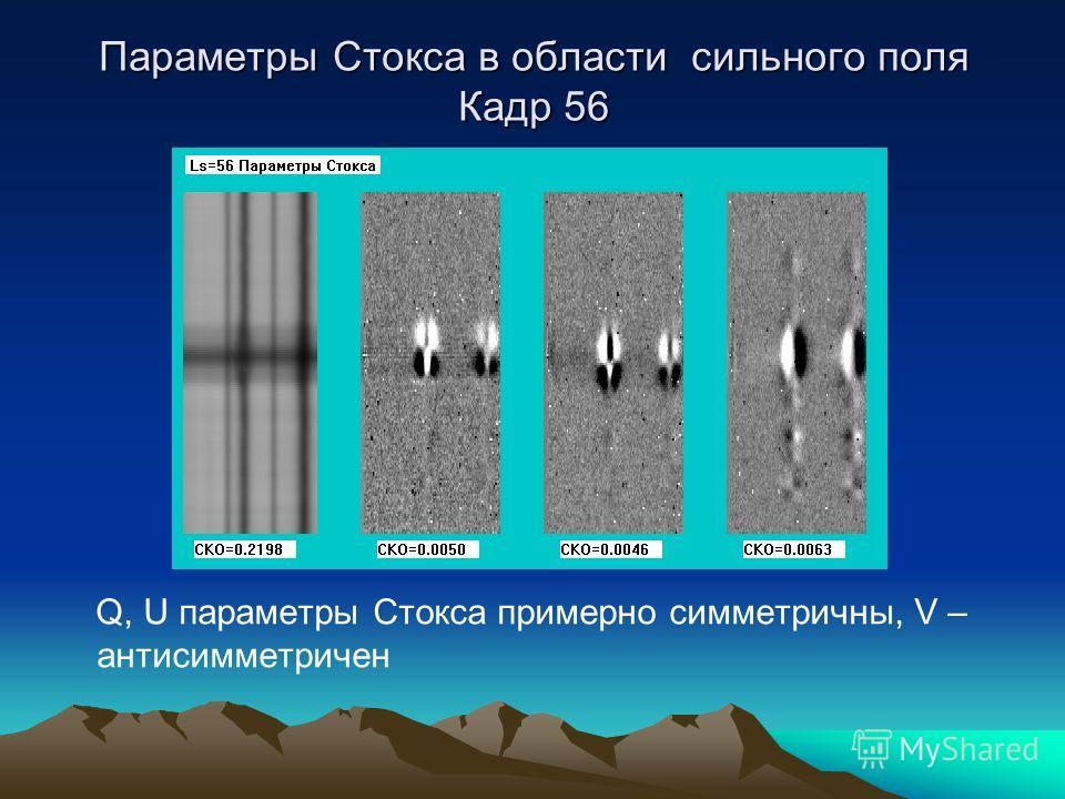 Параметры Стокса в области сильного поля Кадр 56 Q, U параметры Стокса примерно симметричны, V – антисимметричен