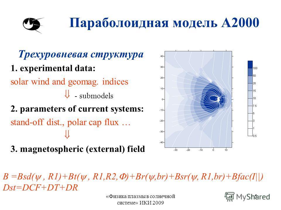 «Физика плазмы в солнечной системе» ИКИ 2009 5 Параболоидная модель A2000 Трехуровневая структура 1. experimental data: solar wind and geomag. indices - submodels 2. parameters of current systems: stand-off dist., polar cap flux … 3. magnetospheric (