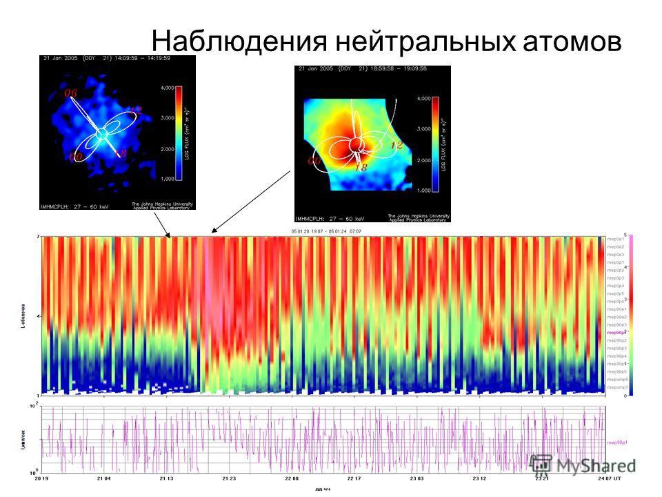ИКИ - 2011 Наблюдения нейтральных атомов