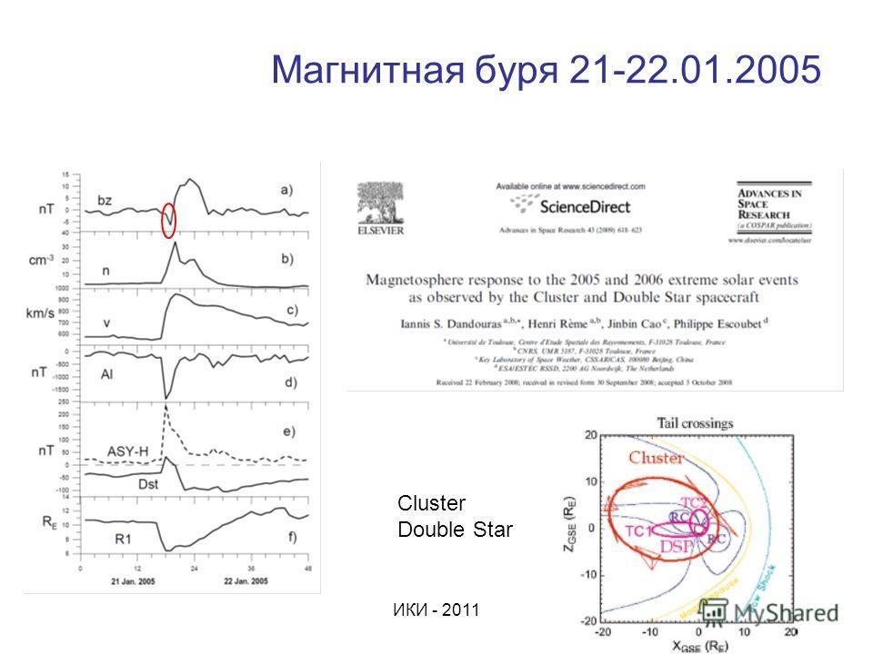ИКИ - 2011 Магнитная буря 21-22.01.2005 Cluster Double Star