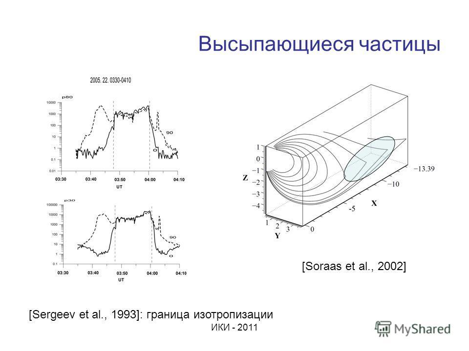 ИКИ - 2011 Высыпающиеся частицы [Soraas et al., 2002] [Sergeev et al., 1993]: граница изотропизации