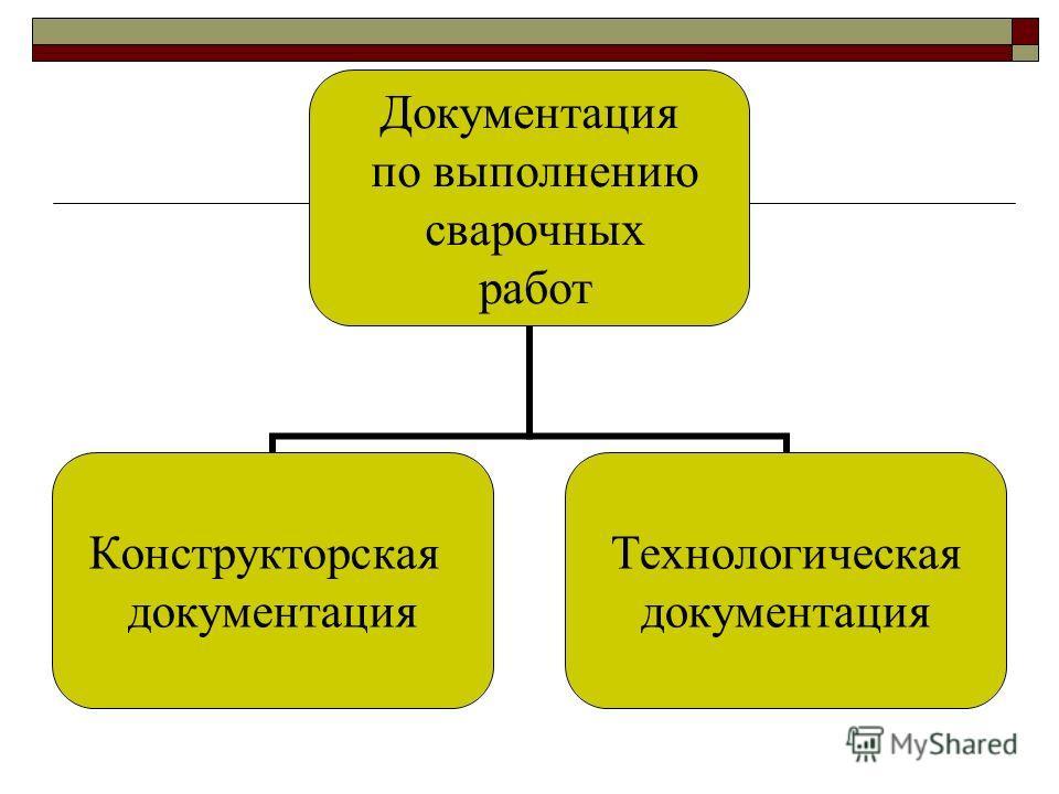 Документация по выполнению сварочных работ Конструкторская документация Технологическая документация