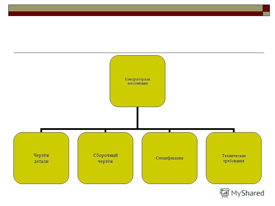 Конструкторская документация Чертёж детали Сборочный чертёж Спецификация Технические требования