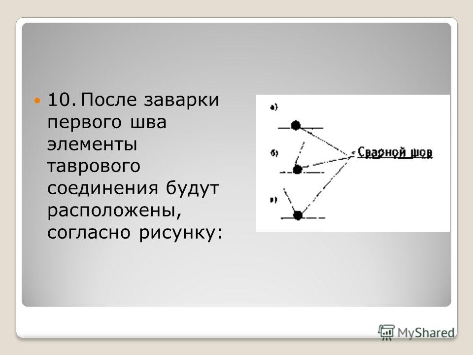 10.После заварки первого шва элементы таврового соединения будут расположены, согласно рисунку: