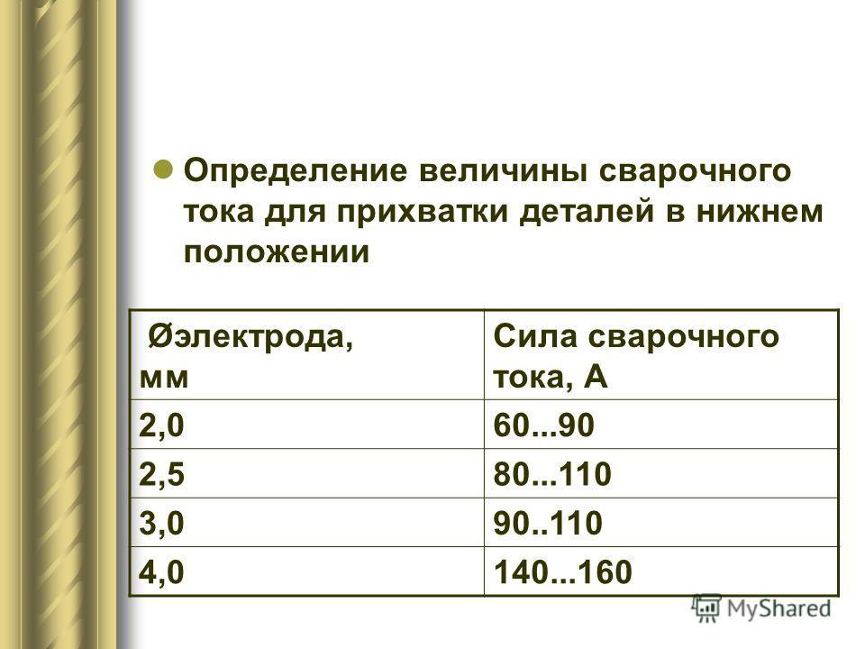 Определение величины сварочного тока для прихватки деталей в нижнем положении Øэлектрода, мм Сила сварочного тока, А 2,060...90 2,580...110 3,090..110 4,0140...160