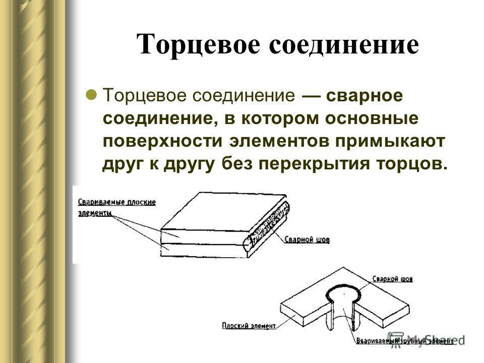 Торцевое соединение Торцевое соединение сварное соединение, в котором основные поверхности элементов примыкают друг к другу без перекрытия торцов.