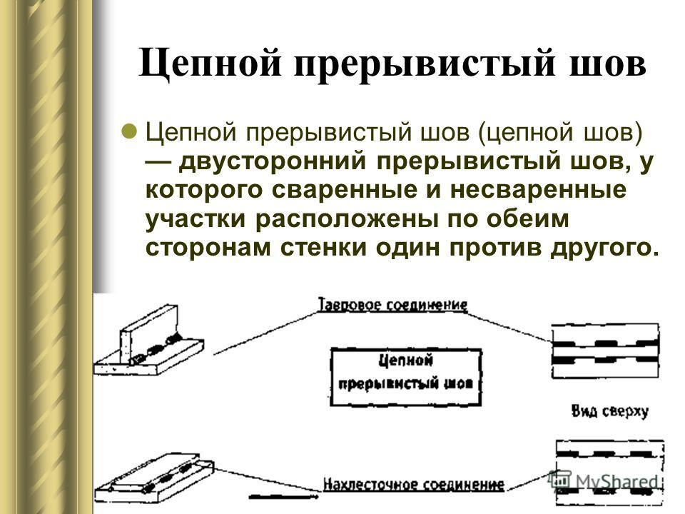 Цепной прерывистый шов Цепной прерывистый шов (цепной шов) двусторонний прерывистый шов, у которого сваренные и несваренные участки расположены по обеим сторонам стенки один против другого.