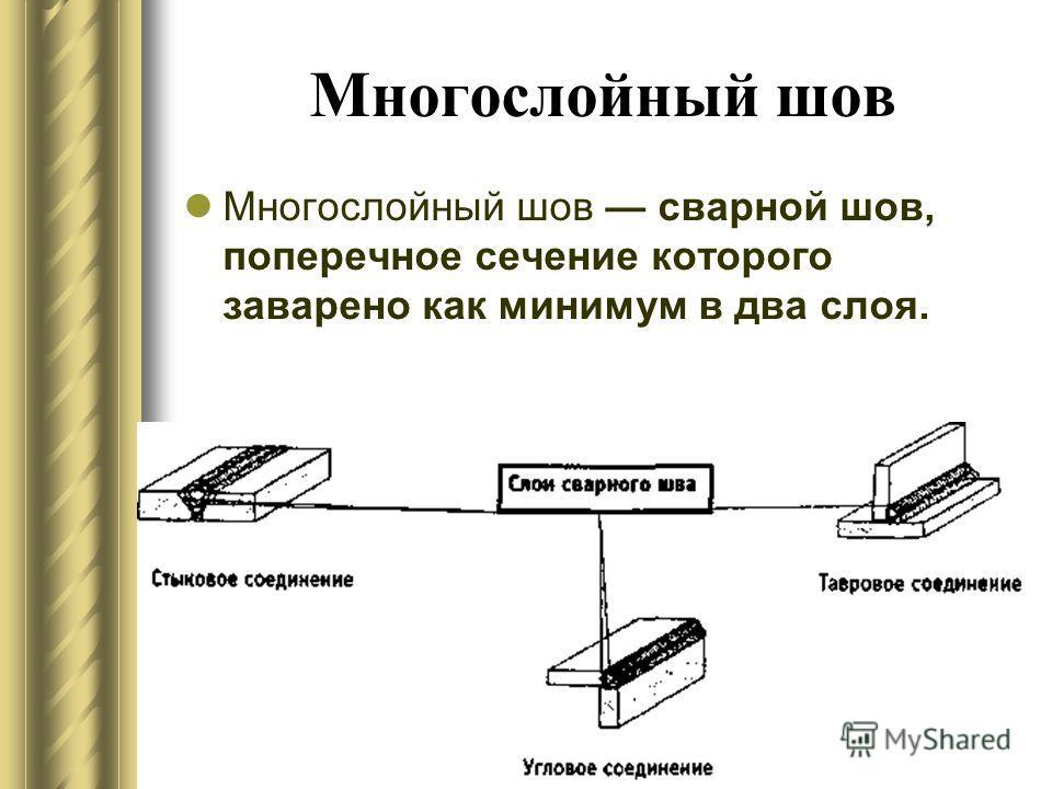 Многослойный шов Многослойный шов сварной шов, поперечное сечение которого заварено как минимум в два слоя.