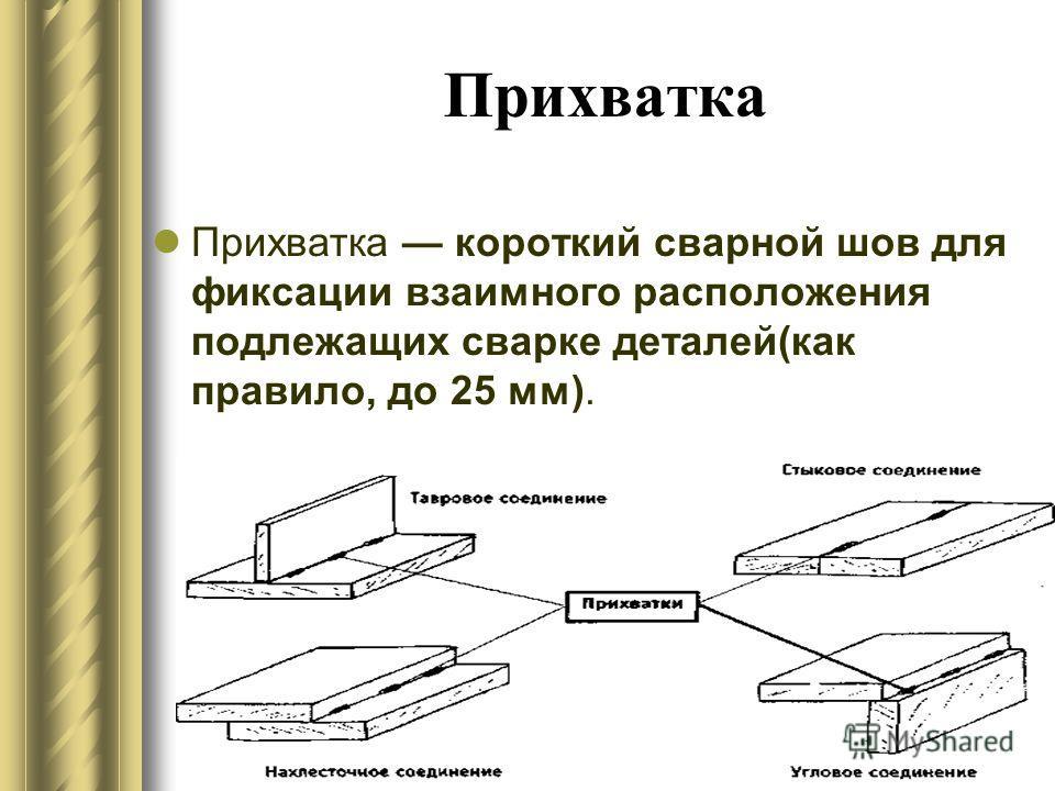 Прихватка Прихватка короткий сварной шов для фиксации взаимного расположения подлежащих сварке деталей(как правило, до 25 мм).