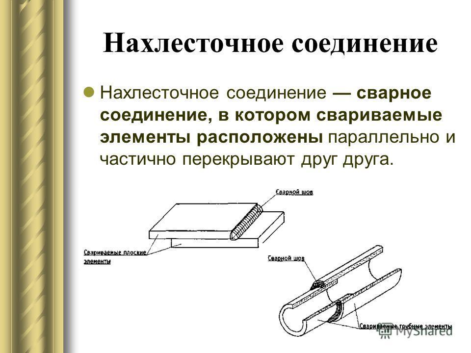 Нахлесточное соединение Нахлесточное соединение сварное соединение, в котором свариваемые элементы расположены параллельно и частично перекрывают друг друга.