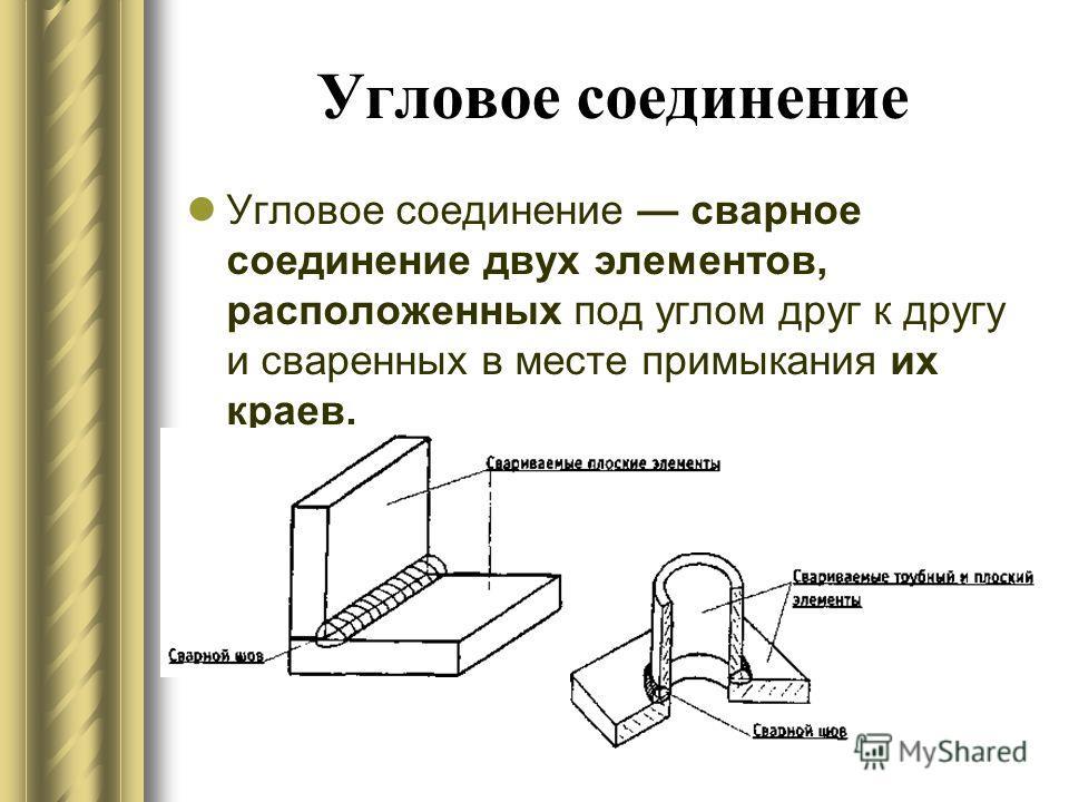 Угловое соединение Угловое соединение сварное соединение двух элементов, расположенных под углом друг к другу и сваренных в месте примыкания их краев.