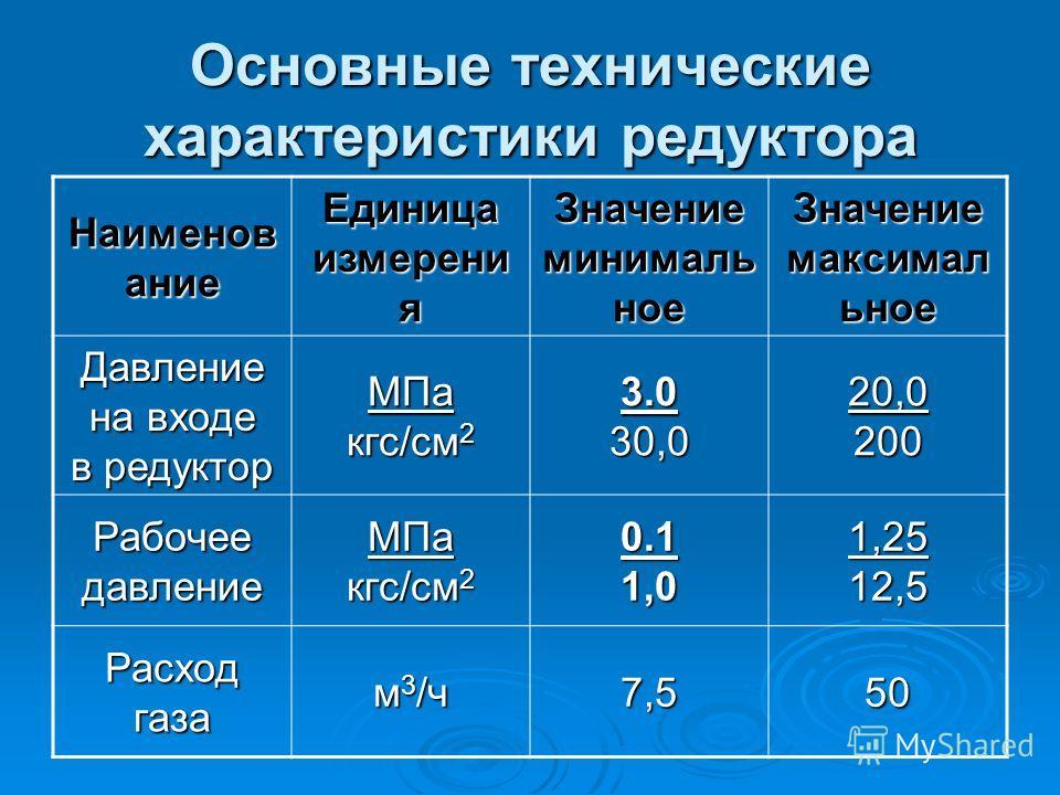 Основные технические характеристики редуктора Наименов ание Единица измерени я Значение минималь ное Значение максимал ьное Давление на входе в редуктор МПа кгс/см 2 3.0 30,0 20,0 200 Рабочее давление МПа кгс/см 2 0.1 1,0 1,25 12,5 Расход газа м 3 /ч