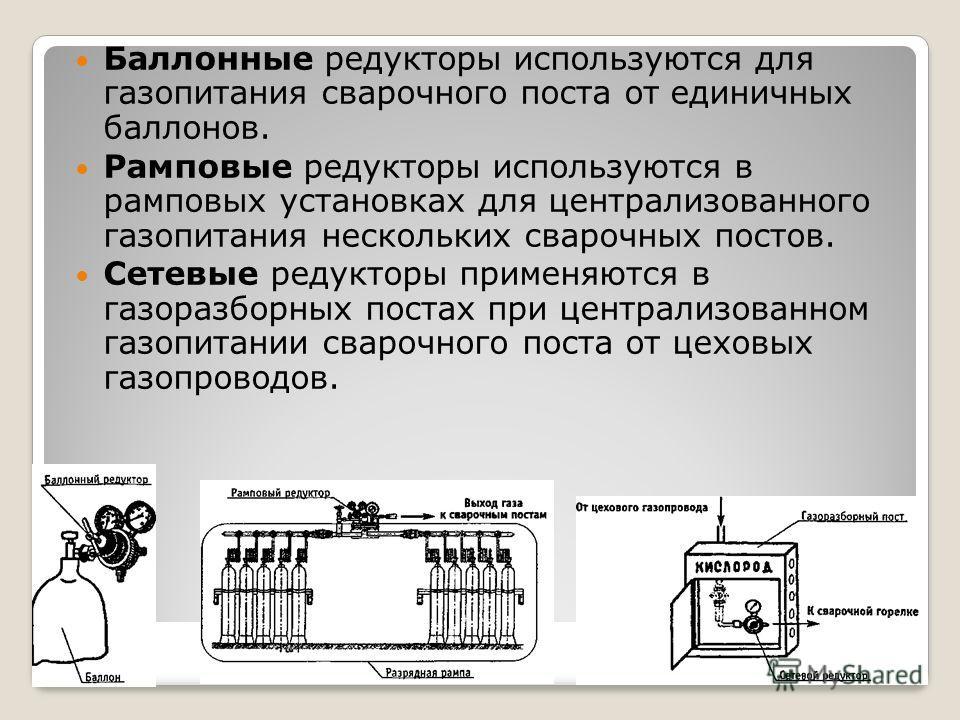Баллонные редукторы используются для газопитания сварочного поста от единичных баллонов. Рамповые редукторы используются в рамповых установках для централизованного газопитания нескольких сварочных постов. Сетевые редукторы применяются в газоразборны
