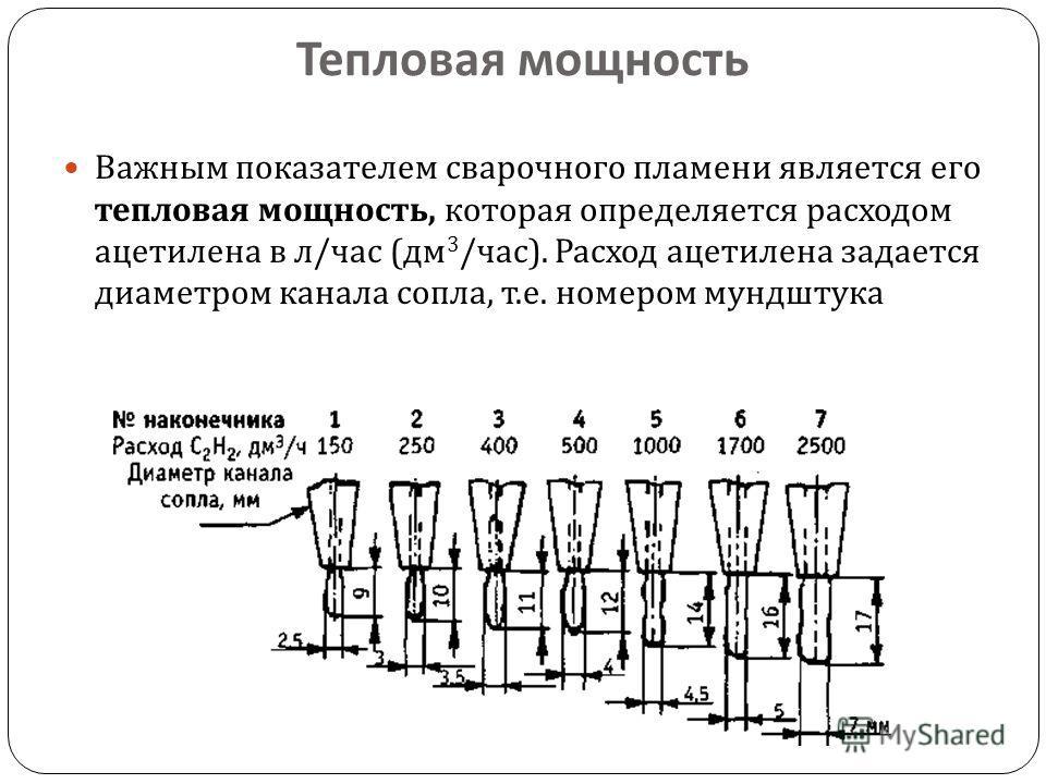Тепловая мощность Важным показателем сварочного пламени является его тепловая мощность, которая определяется расходом ацетилена в л / час ( дм 3 / час ). Расход ацетилена задается диаметром канала сопла, т. е. номером мундштука
