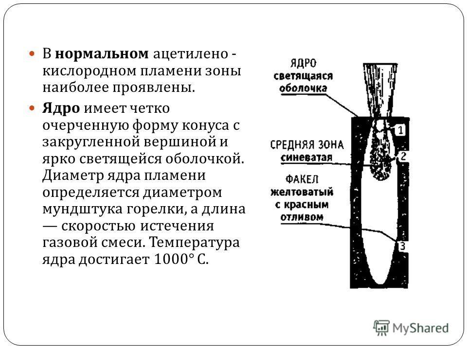 В нормальном ацетилено - кислородном пламени зоны наиболее проявлены. Ядро имеет четко очерченную форму конуса с закругленной вершиной и ярко светящейся оболочкой. Диаметр ядра пламени определяется диаметром мундштука горелки, а длина скоростью истеч