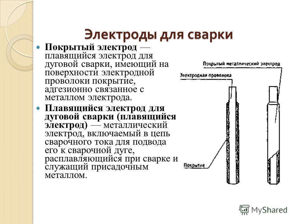 Электроды для сварки Электроды для сварки Покрытый электрод плавящийся электрод для дуговой сварки, имеющий на поверхности электродной проволоки покрытие, адгезионно связанное с металлом электрода. Плавящийся электрод для дуговой сварки (плавящийся э