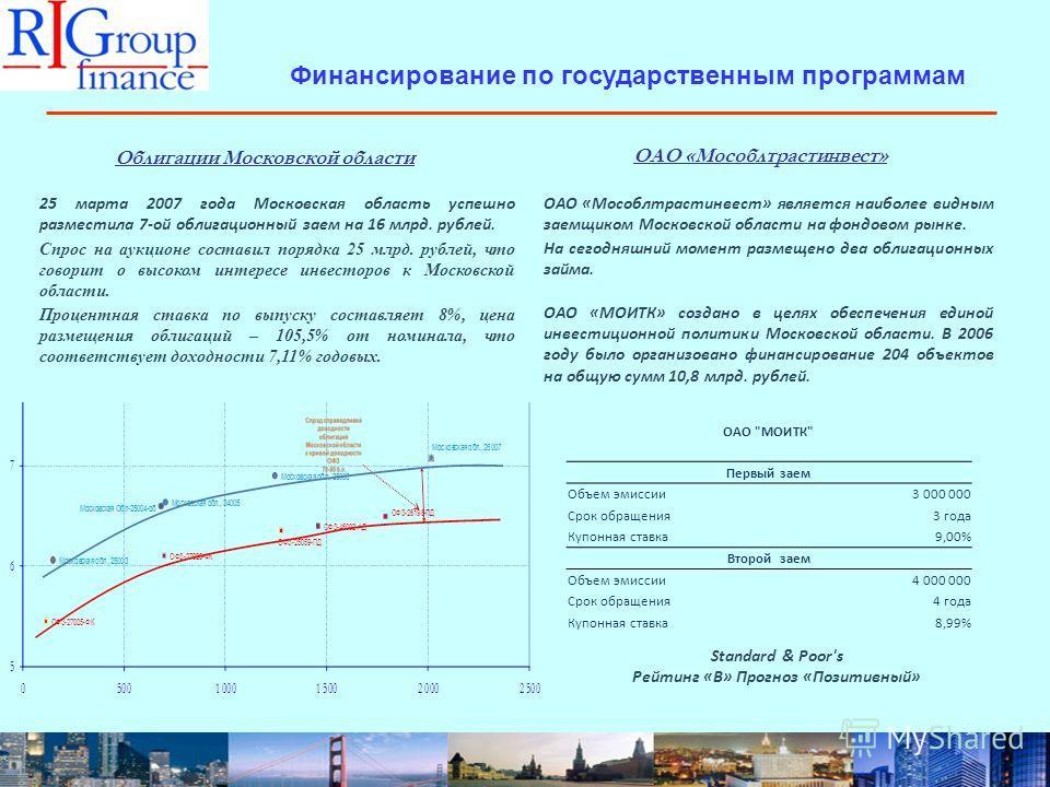 Финансирование по государственным программам Облигации Московской области 25 марта 2007 года Московская область успешно разместила 7-ой облигационный заем на 16 млрд. рублей. Спрос на аукционе составил порядка 25 млрд. рублей, что говорит о высоком и
