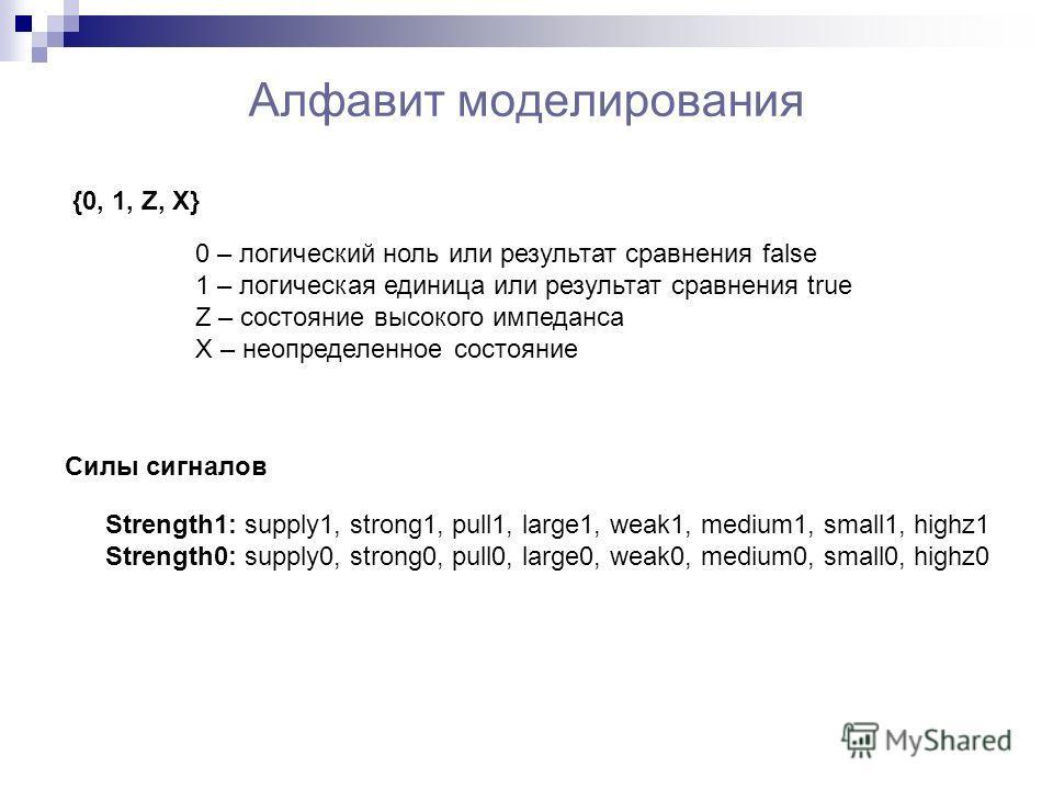 Алфавит моделирования {0, 1, Z, X} 0 – логический ноль или результат сравнения false 1 – логическая единица или результат сравнения true Z – состояние высокого импеданса Х – неопределенное состояние Strength1: supply1, strong1, pull1, large1, weak1,