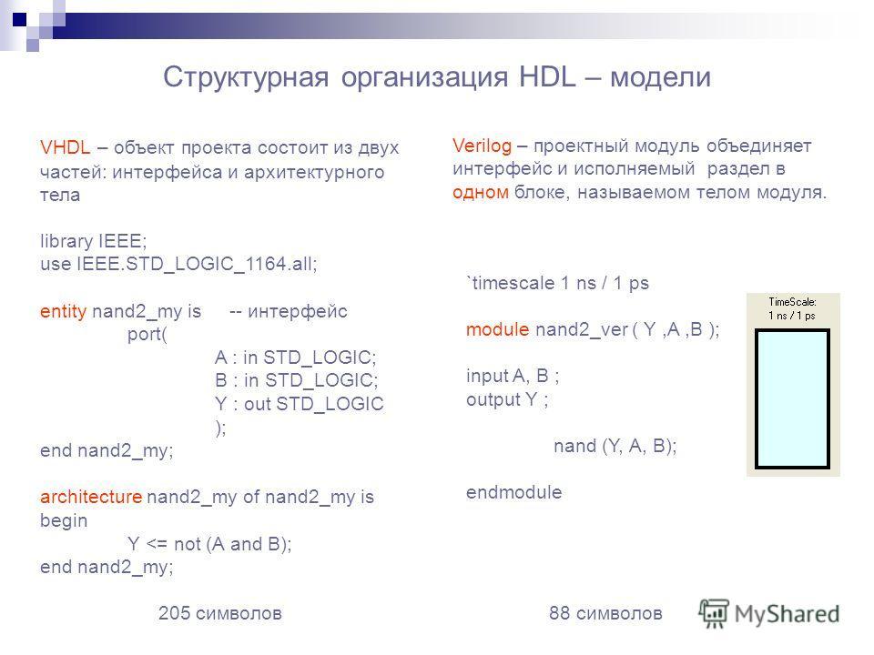 Структурная организация HDL – модели VHDL – объект проекта состоит из двух частей: интерфейса и архитектурного тела Verilog – проектный модуль объединяет интерфейс и исполняемый раздел в одном блоке, называемом телом модуля. library IEEE; use IEEE.ST