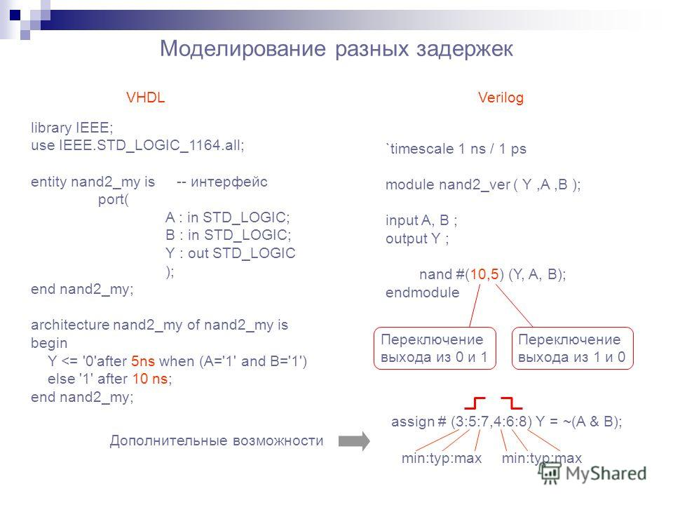 Моделирование разных задержек library IEEE; use IEEE.STD_LOGIC_1164.all; entity nand2_my is -- интерфейс port( A : in STD_LOGIC; B : in STD_LOGIC; Y : out STD_LOGIC ); end nand2_my; architecture nand2_my of nand2_my is begin Y