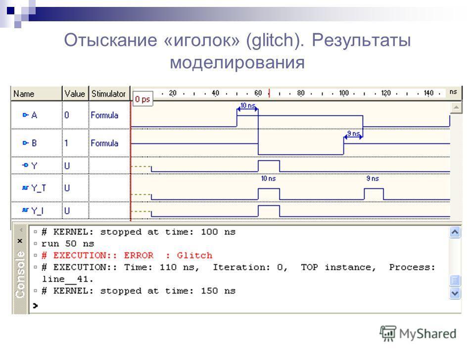 Отыскание «иголок» (glitch). Результаты моделирования