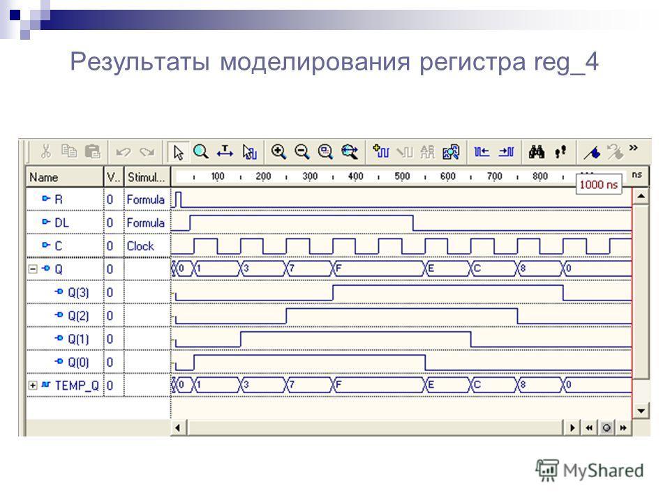 Результаты моделирования регистра reg_4