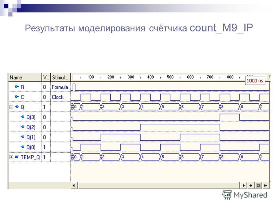Результаты моделирования счётчика count_M9_IP