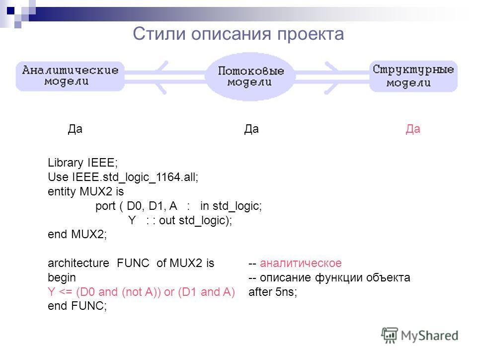 Стили описания проекта Да Library IEEE; Use IEEE.std_logic_1164.all; entity MUX2 is port ( D0, D1, A : in std_logic; Y : : out std_logic); end MUX2; architecture FUNC of MUX2 is -- аналитическое begin -- описание функции объекта Y