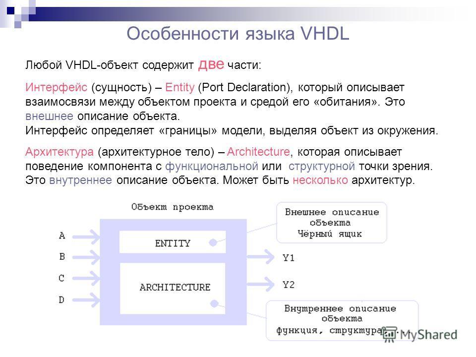 Особенности языка VHDL Любой VHDL-объект содержит две части: Интерфейс (сущность) – Entity (Port Declaration), который описывает взаимосвязи между объектом проекта и средой его «обитания». Это внешнее описание объекта. Интерфейс определяет «границы»