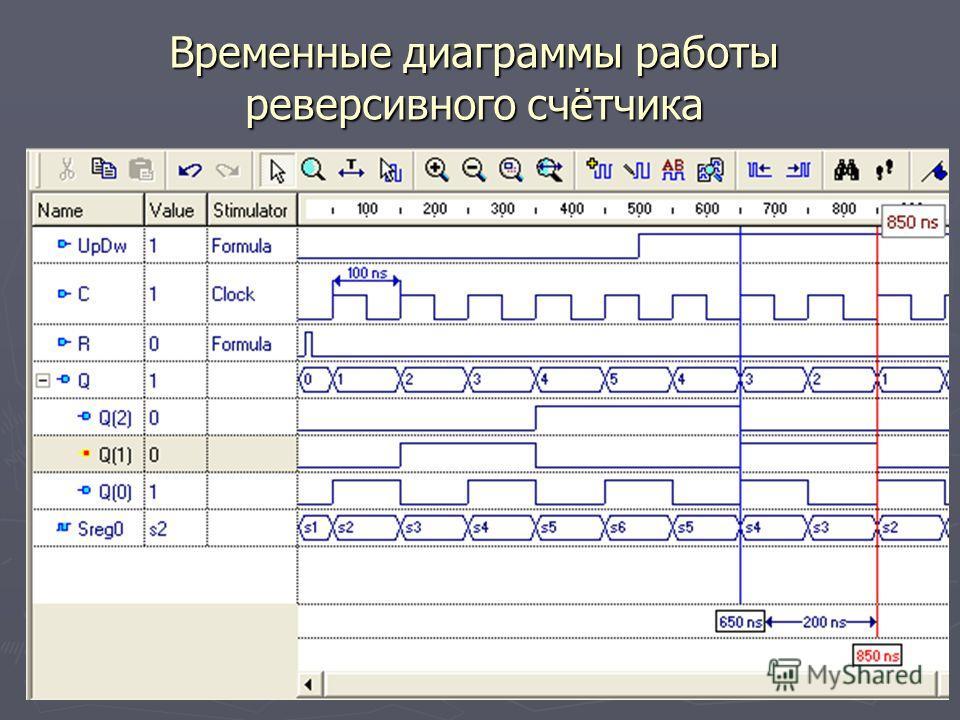 Временные диаграммы работы реверсивного счётчика