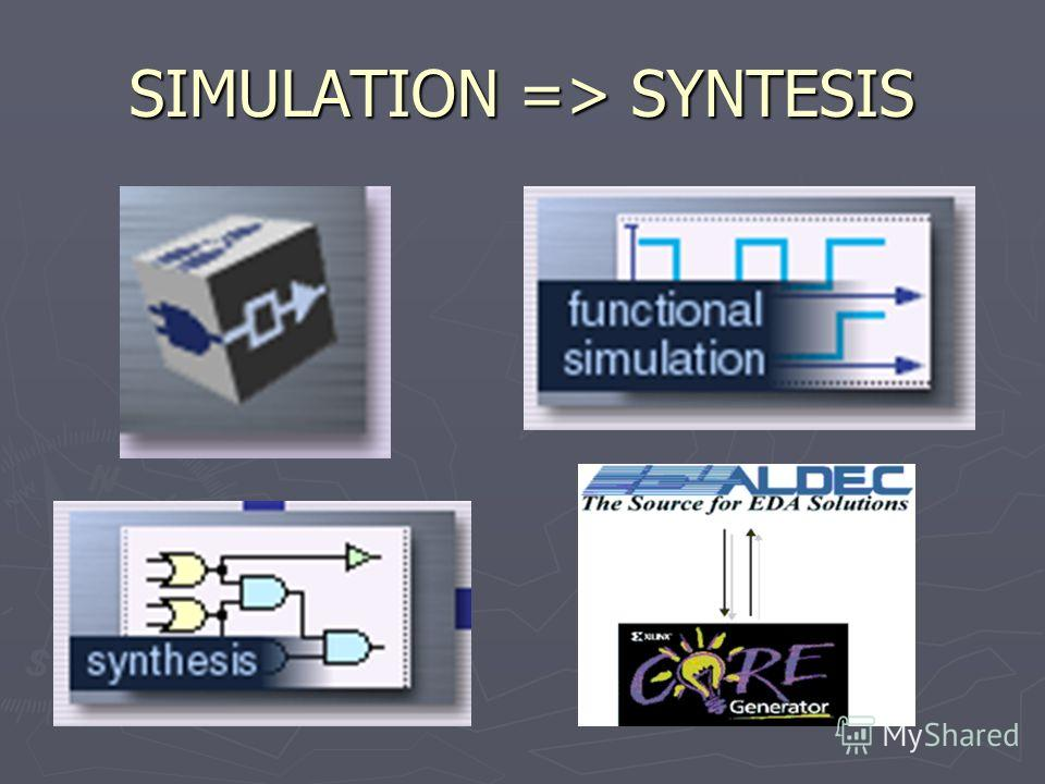 SIMULATION => SYNTESIS