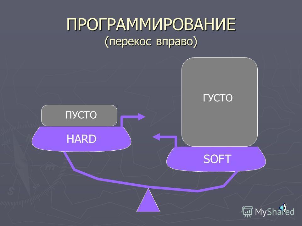 ПРОГРАММИРОВАНИЕ (перекос вправо) HARD SOFT ПУСТО ГУСТО