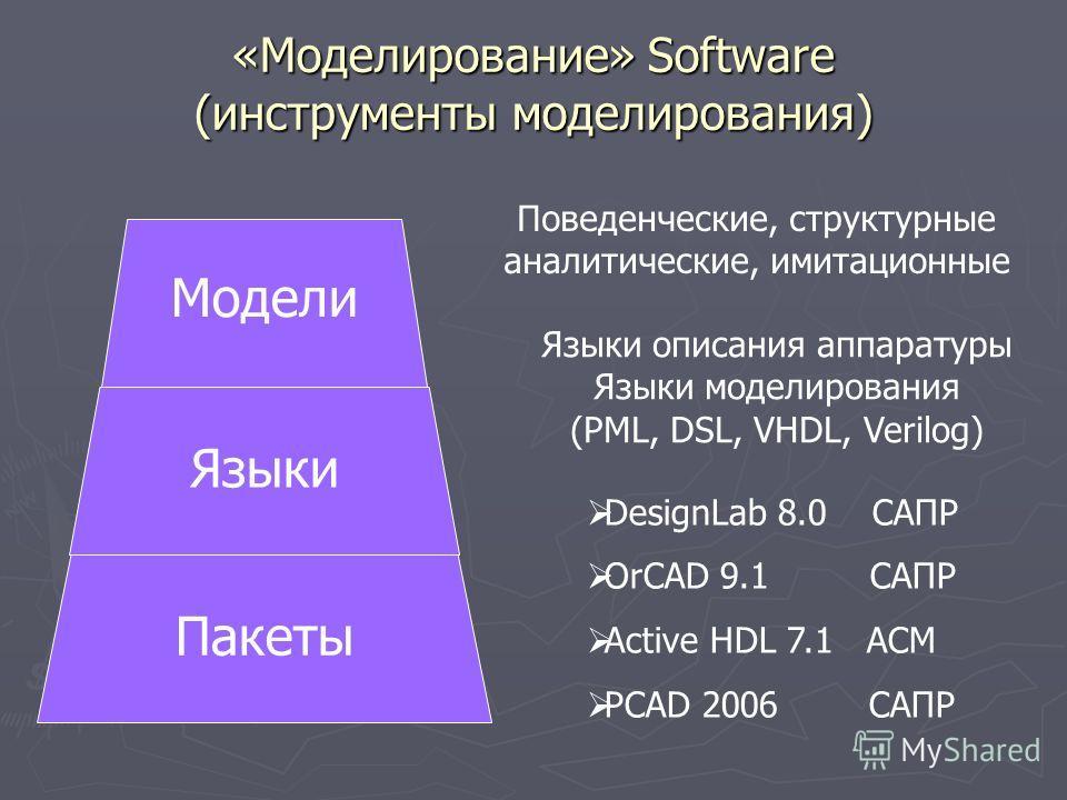 «Моделирование» Software (инструменты моделирования) Модели Языки Пакеты Поведенческие, структурные аналитические, имитационные Языки описания аппаратуры Языки моделирования (PML, DSL, VHDL, Verilog) DesignLab 8.0 САПР OrCAD 9.1 САПР Active HDL 7.1 А