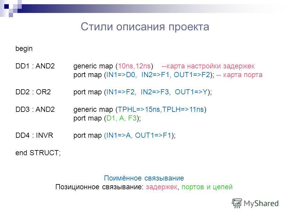 Стили описания проекта begin DD1 : AND2generic map (10ns,12ns) --карта настройки задержек port map (IN1=>D0, IN2=>F1, OUT1=>F2); -- карта порта DD2 : OR2port map (IN1=>F2, IN2=>F3, OUT1=>Y); DD3 : AND2generic map (TPHL=>15ns,TPLH=>11ns) port map (D1,