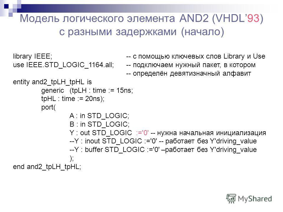 Модель логического элемента AND2 (VHDL93) с разными задержками (начало) library IEEE;-- с помощью ключевых слов Library и Use use IEEE.STD_LOGIC_1164.all;-- подключаем нужный пакет, в котором -- определён девятизначный алфавит entity and2_tpLH_tpHL i