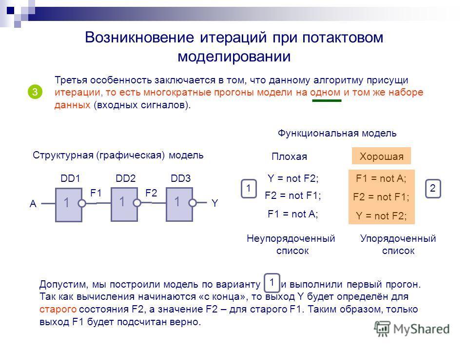 Возникновение итераций при потактовом моделировании 1 11 A Y F1F2 DD1DD2DD3 Структурная (графическая) модель Функциональная модель ПлохаяХорошая Y = not F2;F1 = not A; F2 = not F1; Y = not F2; Неупорядоченный список Упорядоченный список 12 Допустим,