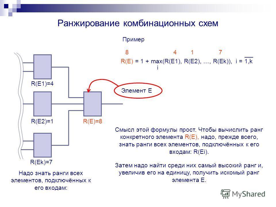 Ранжирование комбинационных схем R(E) = 1 + max(R(E1), R(E2), …, R(Ek)), i = 1,k i Смысл этой формулы прост. Чтобы вычислить ранг конкретного элемента R(E), надо, прежде всего, знать ранги всех элементов, подключённых к его входам: R(Ei). Надо знать