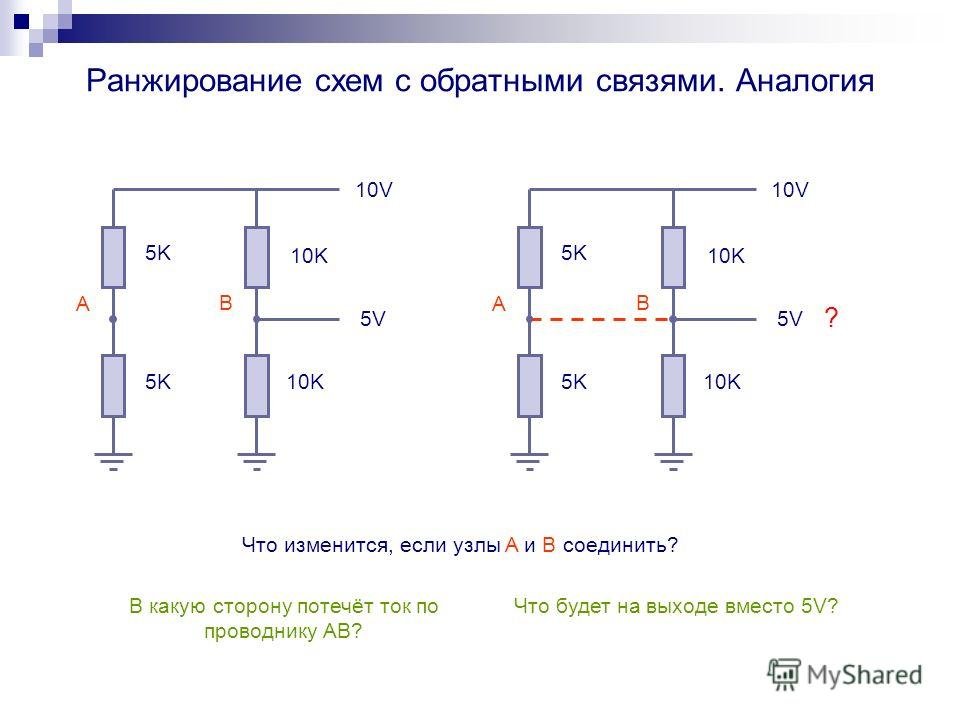 Ранжирование схем с обратными связями. Аналогия 10V 5V5V 10K A B 5K A B 10V 5V5V 10K 5K Что изменится, если узлы A и B соединить? В какую сторону потечёт ток по проводнику AB? Что будет на выходе вместо 5V? ?