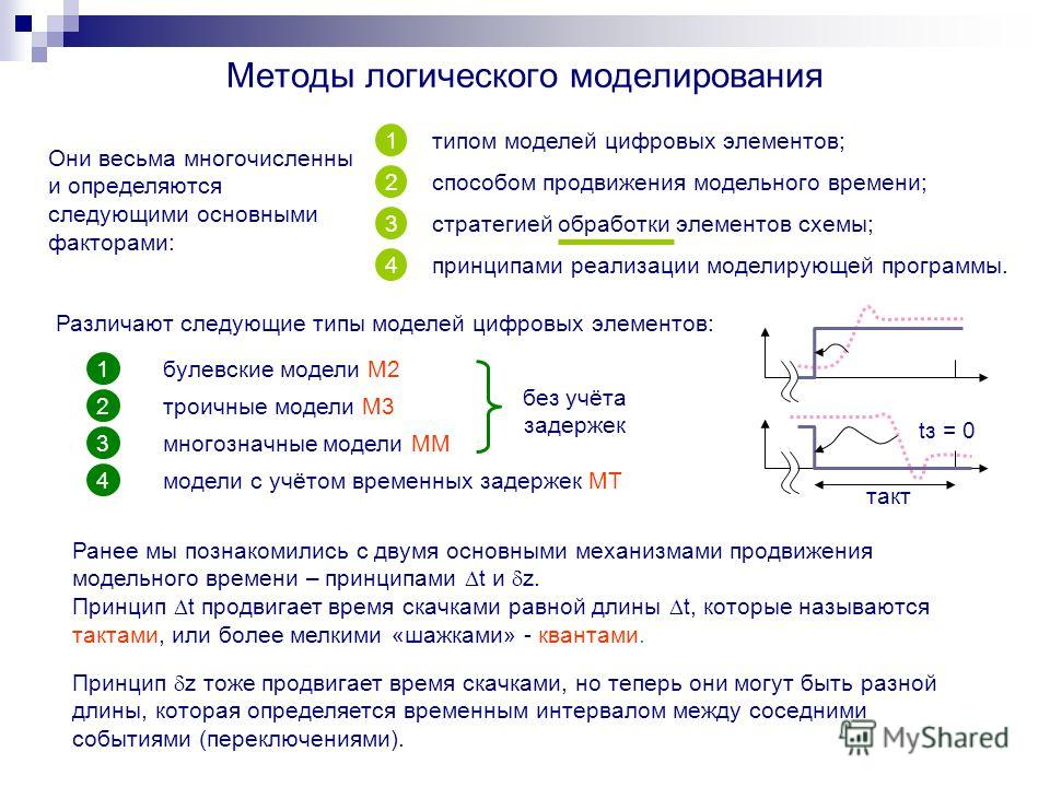 Методы логического моделирования Они весьма многочисленны и определяются следующими основными факторами: Различают следующие типы моделей цифровых элементов: Ранее мы познакомились с двумя основными механизмами продвижения модельного времени – принци