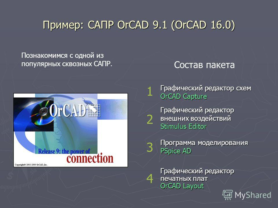 Пример: САПР OrCAD 9.1 (OrCAD 16.0) Состав пакета Графический редактор схем OrCAD Capture Графический редактор внешних воздействий Stimulus Editor Программа моделирования PSpice AD Графический редактор печатных плат OrCAD Layout 3 1 2 4 Познакомимся