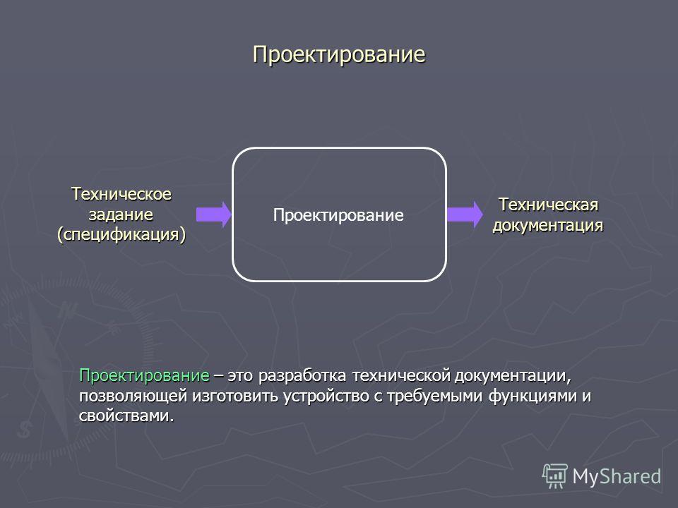 Проектирование Проектирование – это разработка технической документации, позволяющей изготовить устройство с требуемыми функциями и свойствами. Проектирование Техническое задание (спецификация) Техническая документация