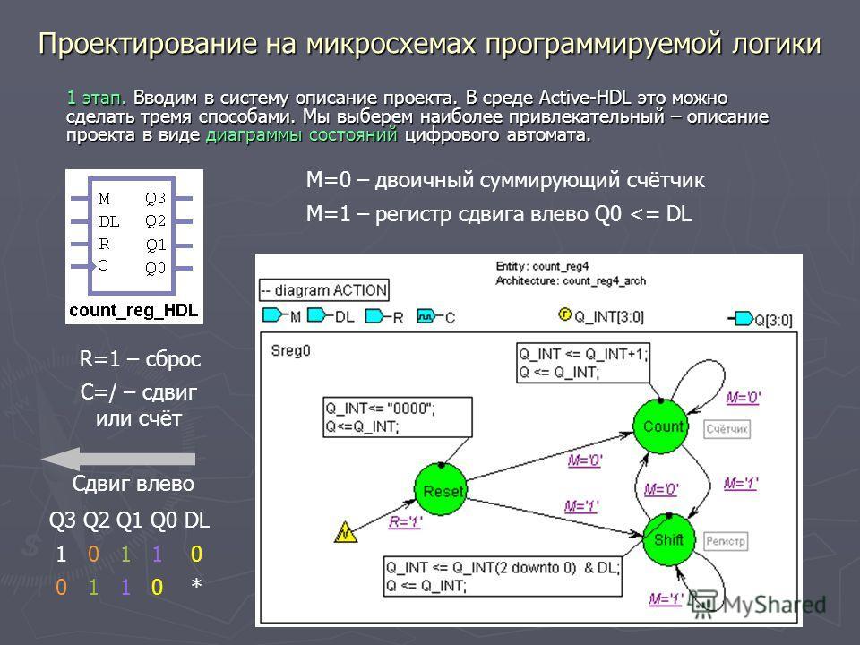 Проектирование на микросхемах программируемой логики 1 этап. Вводим в систему описание проекта. В среде Active-HDL это можно сделать тремя способами. Мы выберем наиболее привлекательный – описание проекта в виде диаграммы состояний цифрового автомата