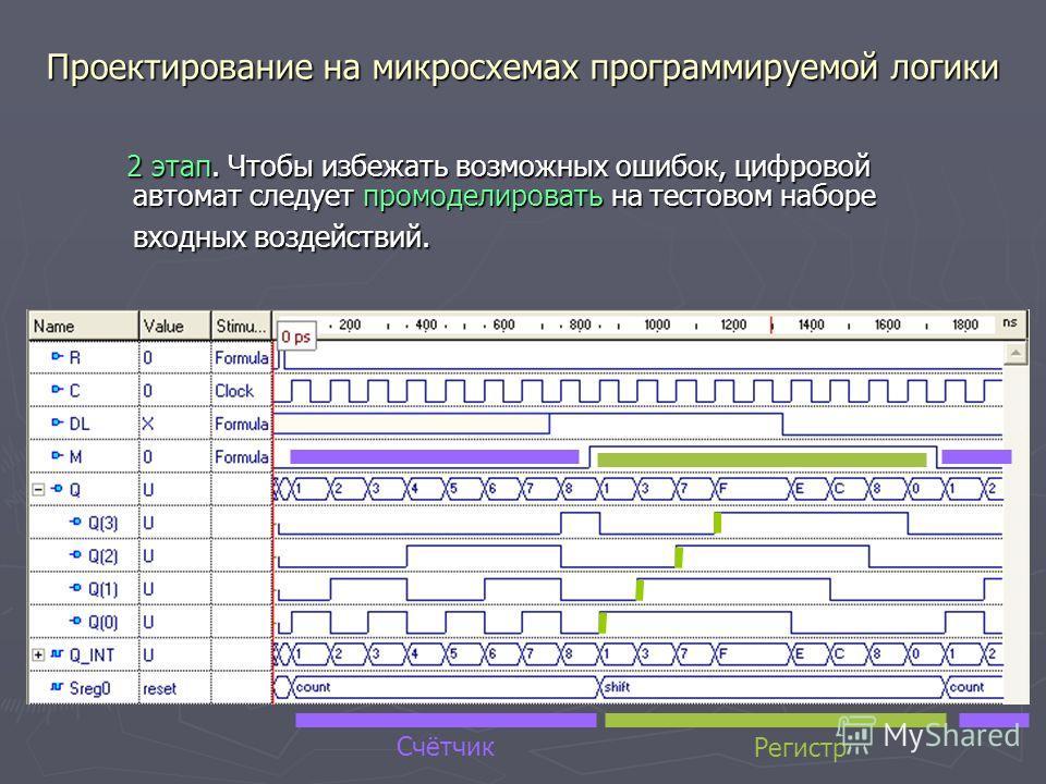 Проектирование на микросхемах программируемой логики 2 этап. Чтобы избежать возможных ошибок, цифровой автомат следует промоделировать на тестовом наборе входных воздействий. 2 этап. Чтобы избежать возможных ошибок, цифровой автомат следует промодели