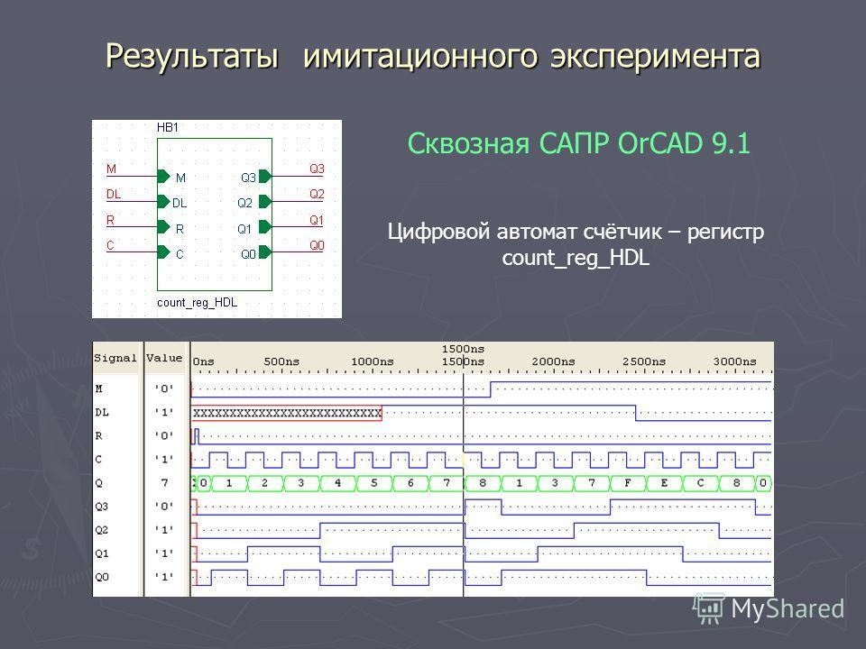 Результаты имитационного эксперимента Сквозная САПР OrCAD 9.1 Цифровой автомат счётчик – регистр count_reg_HDL